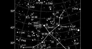 """Телескоп """"Кеплер"""" обнаружил 4 тысячи пригодных для жизни планет"""